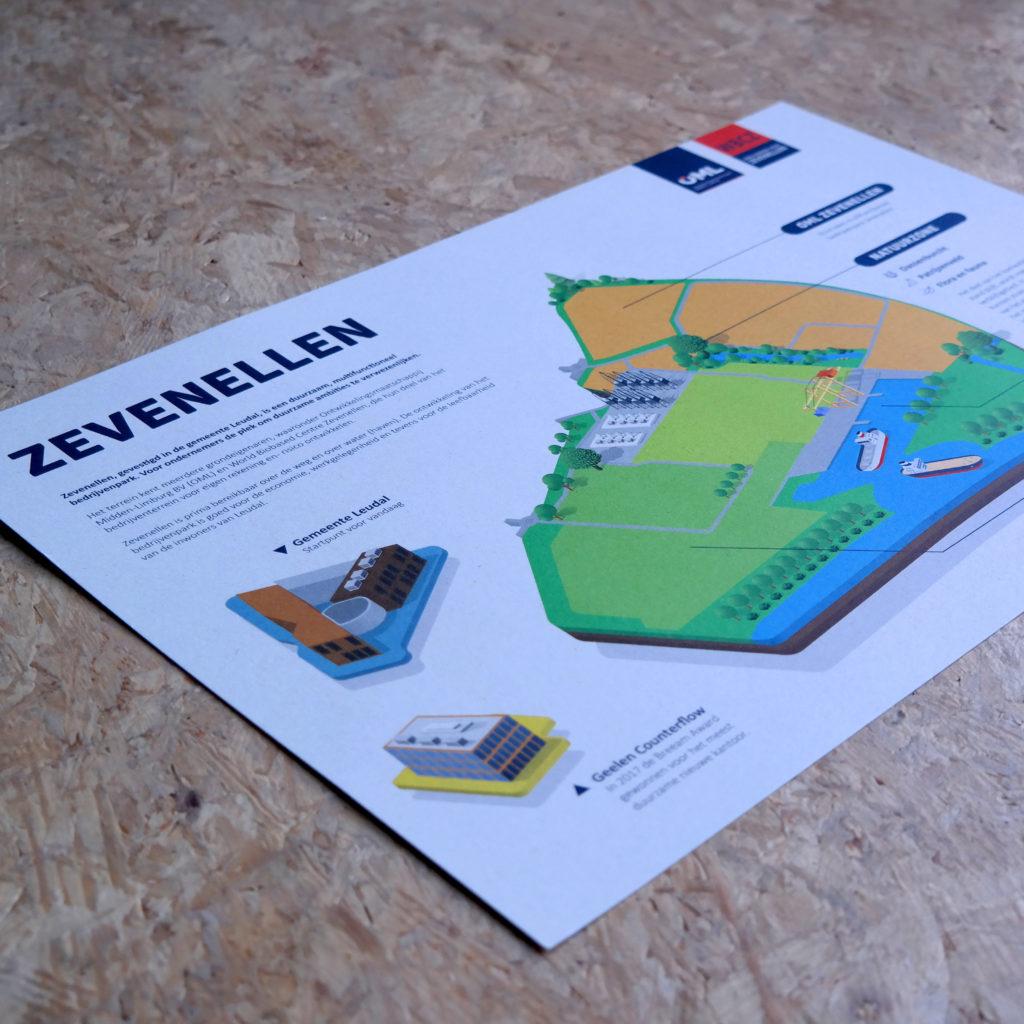 OML infographic Zevenellen